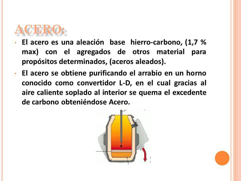 El acero es una aleación base hierro-carbono, (1,7 % max) con el agregados de otros material para propósitos determinados, (aceros aleados). El acero