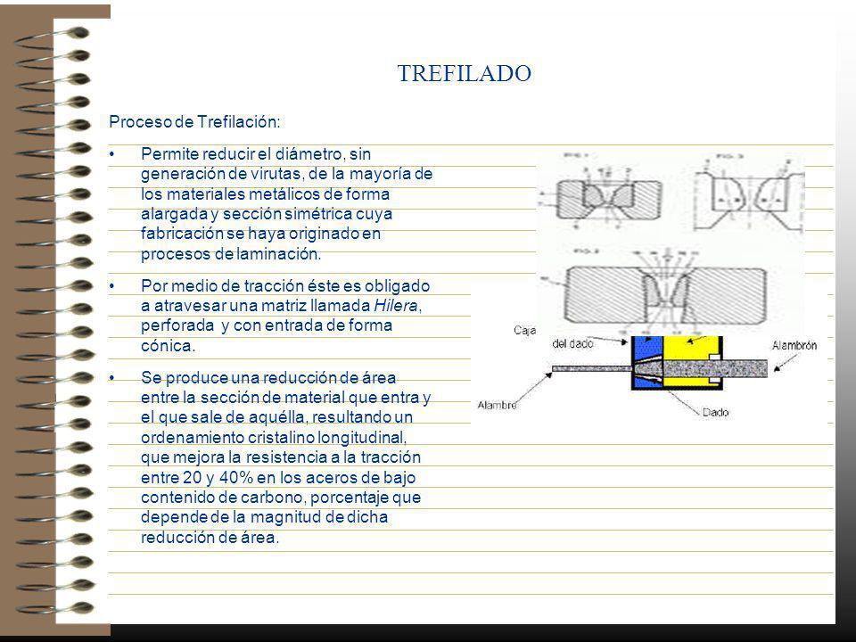 TREFILADO Proceso de Trefilación: Permite reducir el diámetro, sin generación de virutas, de la mayoría de los materiales metálicos de forma alargada