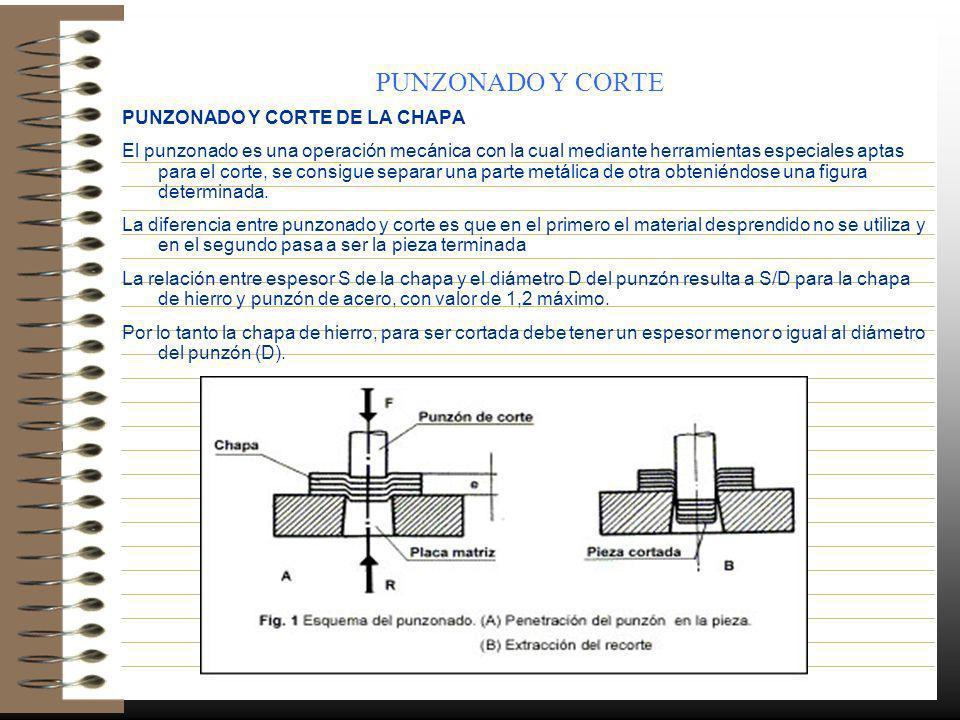 PUNZONADO Y CORTE PUNZONADO Y CORTE DE LA CHAPA El punzonado es una operación mecánica con la cual mediante herramientas especiales aptas para el cort