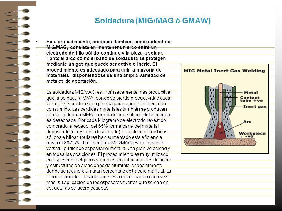 Soldadura (MIG/MAG ó GMAW) Este procedimiento, conocido también como soldadura MIG/MAG, consiste en mantener un arco entre un electrodo de hilo sólido
