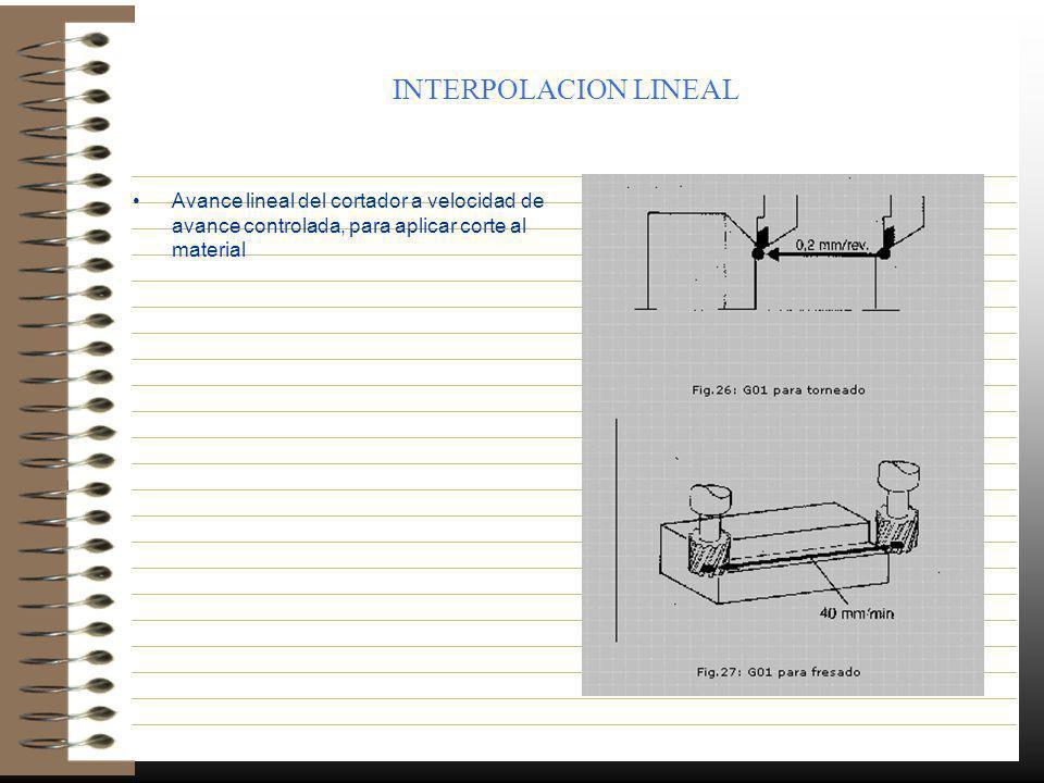 INTERPOLACION LINEAL Avance lineal del cortador a velocidad de avance controlada, para aplicar corte al material