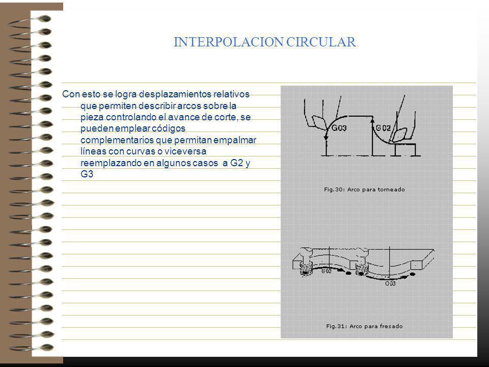 INTERPOLACION CIRCULAR Con esto se logra desplazamientos relativos que permiten describir arcos sobre la pieza controlando el avance de corte, se pued