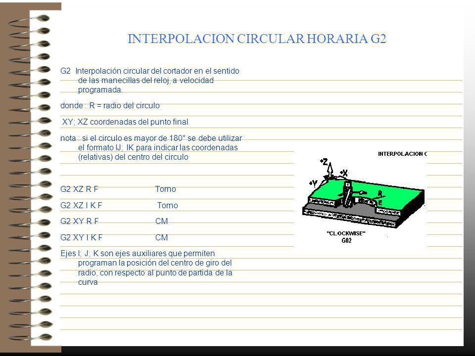 INTERPOLACION CIRCULAR HORARIA G2 G2 Interpolación circular del cortador en el sentido de las manecillas del reloj, a velocidad programada. donde : R