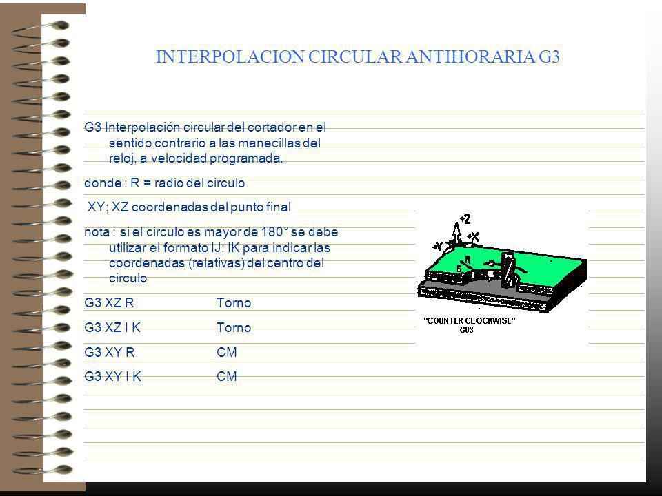 INTERPOLACION CIRCULAR ANTIHORARIA G3 G3 Interpolación circular del cortador en el sentido contrario a las manecillas del reloj, a velocidad programad