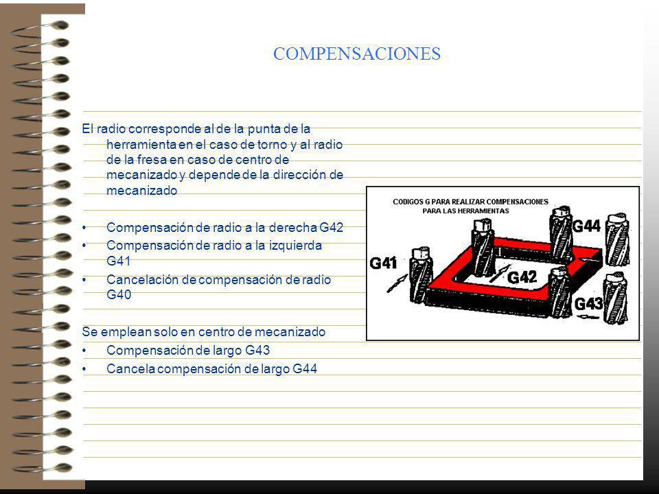 COMPENSACIONES El radio corresponde al de la punta de la herramienta en el caso de torno y al radio de la fresa en caso de centro de mecanizado y depe