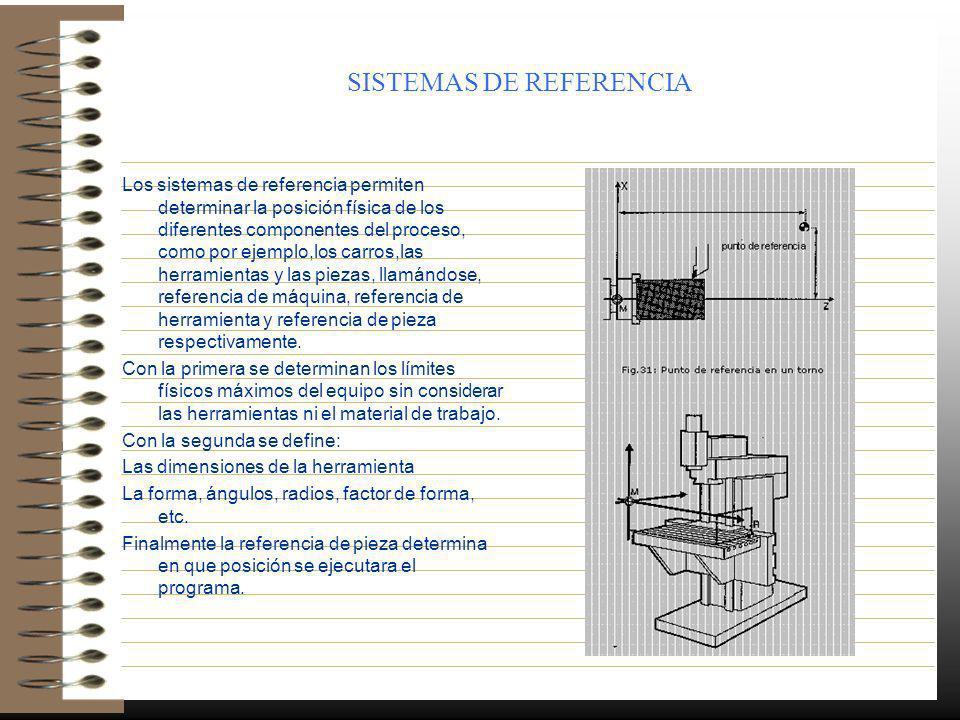 SISTEMAS DE REFERENCIA Los sistemas de referencia permiten determinar la posición física de los diferentes componentes del proceso, como por ejemplo,l