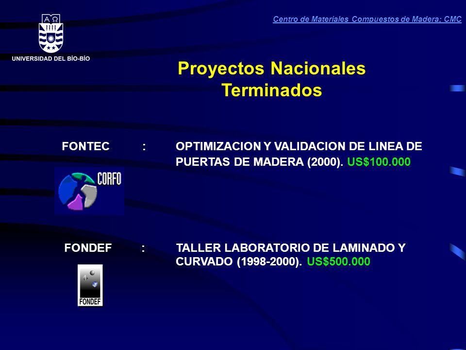 FONTEC : OPTIMIZACION Y VALIDACION DE LINEA DE PUERTAS DE MADERA (2000).