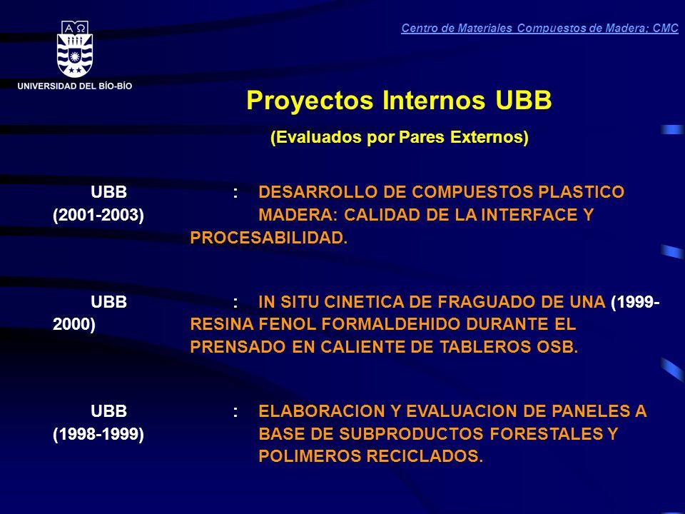 Proyectos Internos UBB (Evaluados por Pares Externos) UBB :DESARROLLO DE COMPUESTOS PLASTICO (2001-2003)MADERA: CALIDAD DE LA INTERFACE Y PROCESABILIDAD.