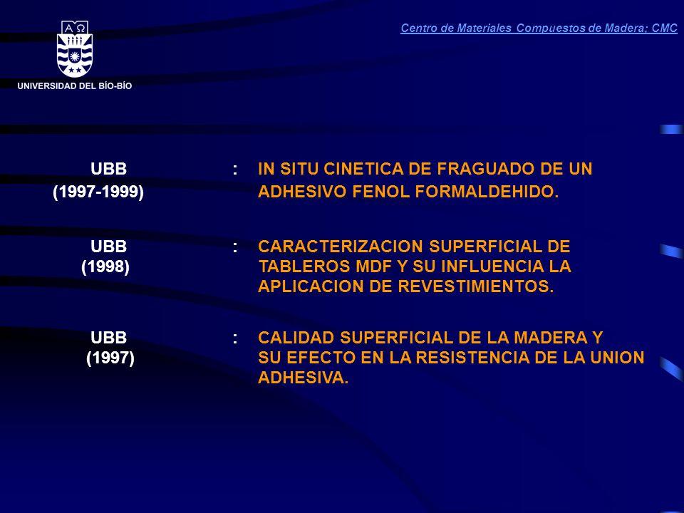 UBB :IN SITU CINETICA DE FRAGUADO DE UN (1997-1999)ADHESIVO FENOL FORMALDEHIDO.