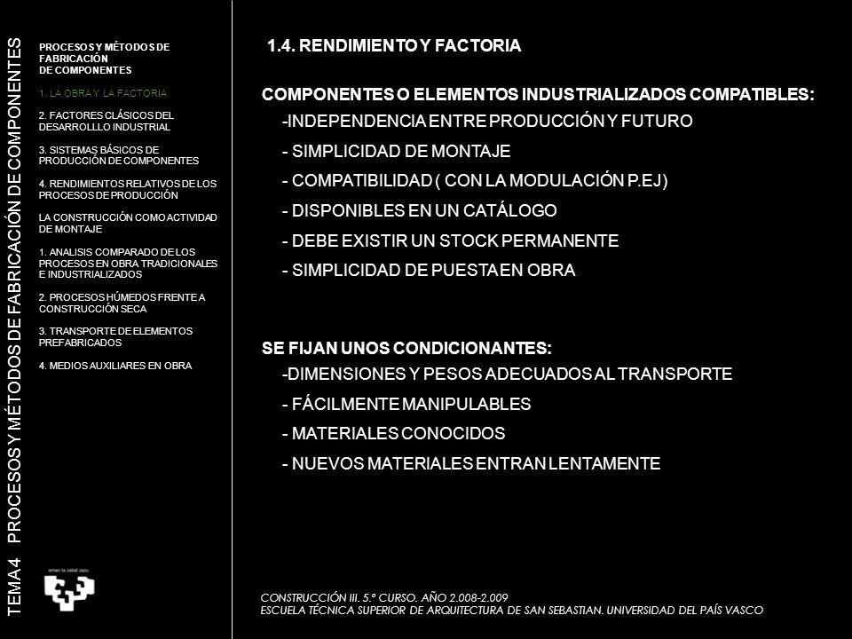 COMPONENTES O ELEMENTOS INDUSTRIALIZADOS COMPATIBLES: -INDEPENDENCIA ENTRE PRODUCCIÓN Y FUTURO - SIMPLICIDAD DE MONTAJE - COMPATIBILIDAD ( CON LA MODULACIÓN P.EJ) - DISPONIBLES EN UN CATÁLOGO - DEBE EXISTIR UN STOCK PERMANENTE - SIMPLICIDAD DE PUESTA EN OBRA SE FIJAN UNOS CONDICIONANTES: -DIMENSIONES Y PESOS ADECUADOS AL TRANSPORTE - FÁCILMENTE MANIPULABLES - MATERIALES CONOCIDOS - NUEVOS MATERIALES ENTRAN LENTAMENTE TEMA 4 PROCESOS Y MÉTODOS DE FABRICACIÓN DE COMPONENTES CONSTRUCCIÓN III.