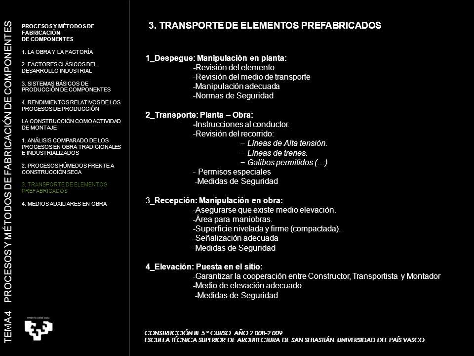 1_Despegue: Manipulación en planta: -Revisión del elemento -Revisión del medio de transporte -Manipulación adecuada -Normas de Seguridad 2_Transporte: Planta – Obra: -Instrucciones al conductor.