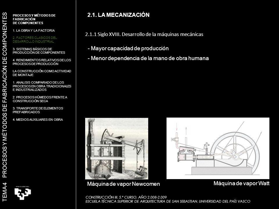 - Mayor capacidad de producción - Menor dependencia de la mano de obra humana Máquina de vapor Newcomen Máquina de vapor Watt 2.1.1 Siglo XVIII.