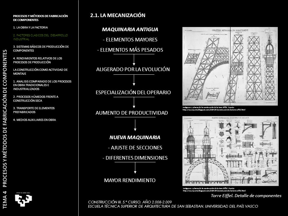 MAQUINARIA ANTIGUA - ELEMENTOS MAYORES - ELEMENTOS MÁS PESADOS ALIGERADO POR LA EVOLUCIÓN ESPECIALIZACIÓN DEL OPERARIO AUMENTO DE PRODUCTIVIDAD NUEVA MAQUINARIA - AJUSTE DE SECCIONES - DIFERENTES DIMENSIONES MAYOR RENDIMIENTO Torre Eiffel.