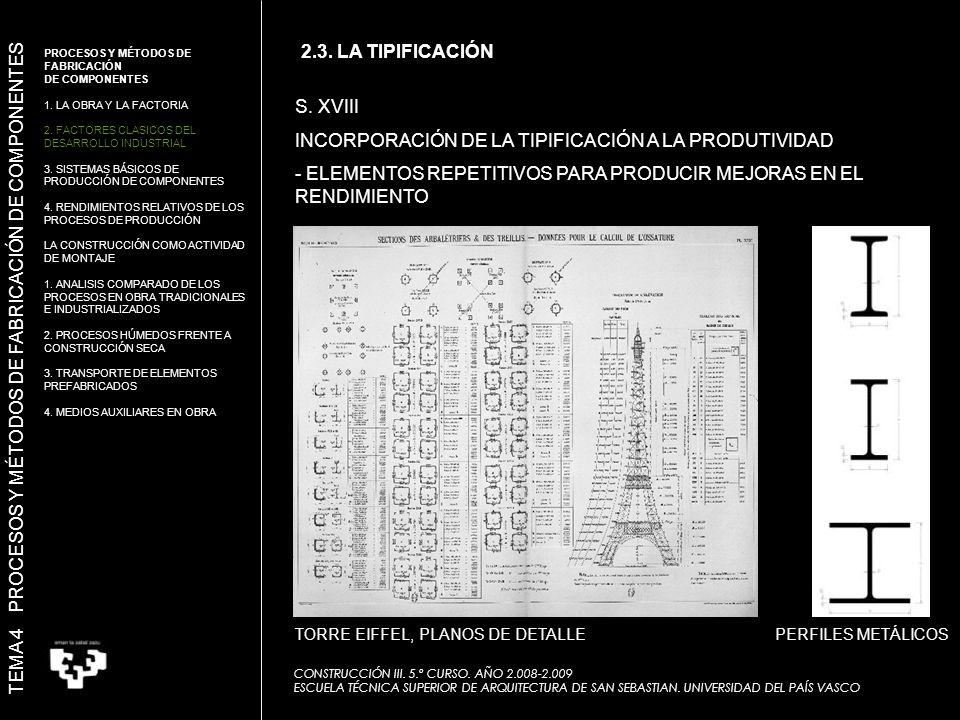 S. XVIII INCORPORACIÓN DE LA TIPIFICACIÓN A LA PRODUTIVIDAD - ELEMENTOS REPETITIVOS PARA PRODUCIR MEJORAS EN EL RENDIMIENTO PERFILES METÁLICOSTORRE EI