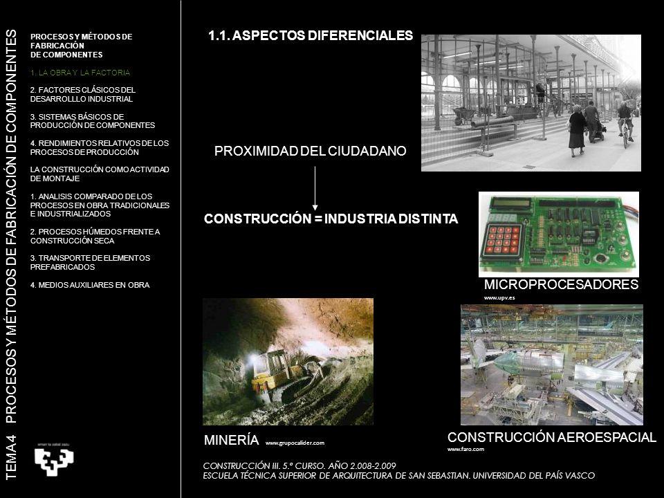 La construcción industrializada exige poca superficie exterior de acopio de materiales.