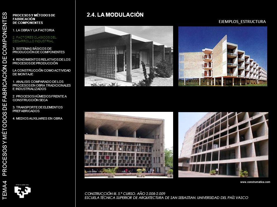 EJEMPLOS_ESTRUCTURA TEMA 4 PROCESOS Y MÉTODOS DE FABRICACIÓN DE COMPONENTES CONSTRUCCIÓN III.