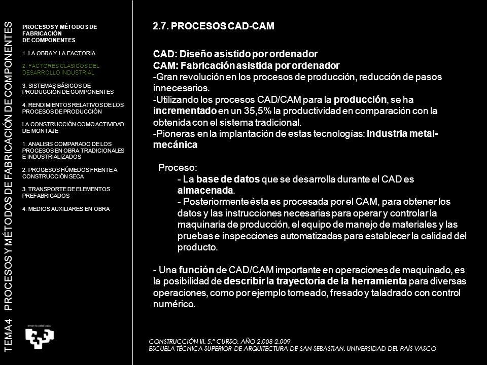 CAD: Diseño asistido por ordenador CAM: Fabricación asistida por ordenador -Gran revolución en los procesos de producción, reducción de pasos innecesarios.