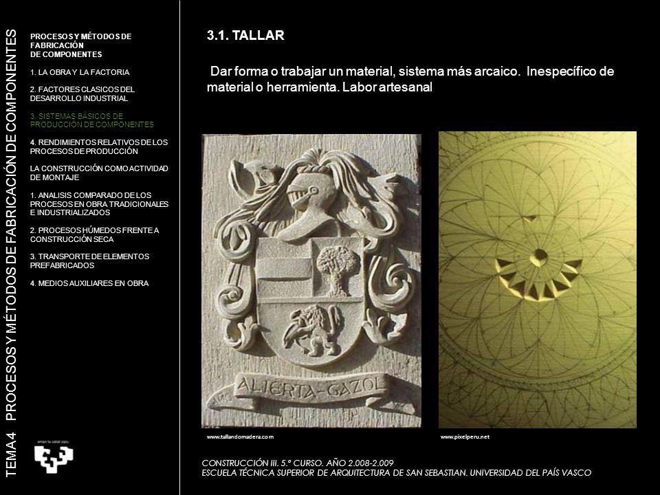 Dar forma o trabajar un material, sistema más arcaico.