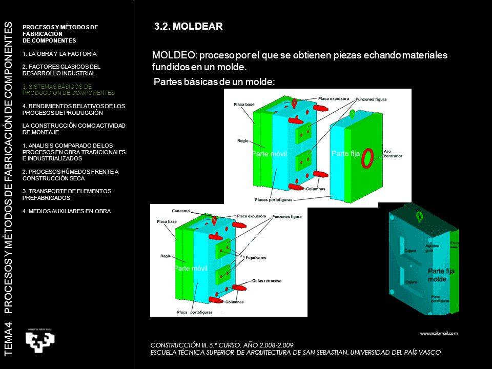MOLDEO: proceso por el que se obtienen piezas echando materiales fundidos en un molde.