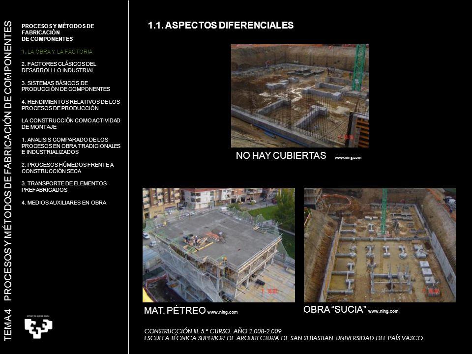 HASTA AHORA NINGUNA PROPUESTA EDIFICATORIA DESLIGADA DE SU AMBIENTE PROPIO HA LLEGADO A PROSPERAR (EXCEPCIÓN HECHA DE LA MOBILE-HOME) TEMA 4 PROCESOS Y MÉTODOS DE FABRICACIÓN DE COMPONENTES CONSTRUCCIÓN III.