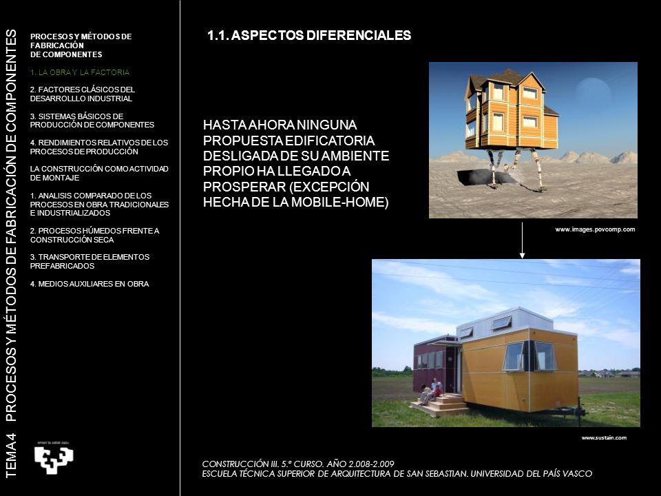 FABRICACION EN SERIE CUANDO EXISTEN MÁQUINAS PARA LA REALIZACIÓN DE TRABAJOS ESPECÍFICOS SUSTITUCIÓN INMEDIATA DE TRABAJADORES POR MÁQUINAS MEJORA DEL RENDIMIENTO TOTAL TEMA 4 PROCESOS Y MÉTODOS DE FABRICACIÓN DE COMPONENTES CONSTRUCCIÓN III.