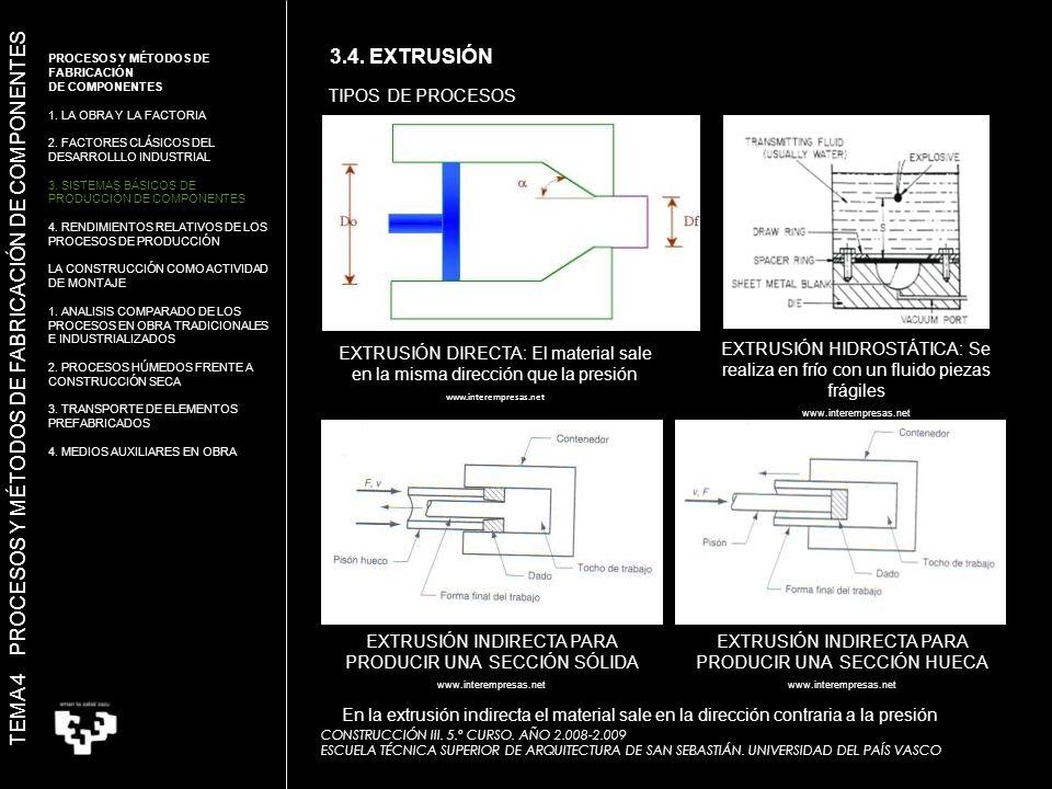 TIPOS DE PROCESOS EXTRUSIÓN DIRECTA: El material sale en la misma dirección que la presión www.interempresas.net EXTRUSIÓN INDIRECTA PARA PRODUCIR UNA SECCIÓN SÓLIDA www.interempresas.net EXTRUSIÓN INDIRECTA PARA PRODUCIR UNA SECCIÓN HUECA www.interempresas.net EXTRUSIÓN HIDROSTÁTICA: Se realiza en frío con un fluido piezas frágiles www.interempresas.net En la extrusión indirecta el material sale en la dirección contraria a la presión TEMA 4 PROCESOS Y MÉTODOS DE FABRICACIÓN DE COMPONENTES 3.4.