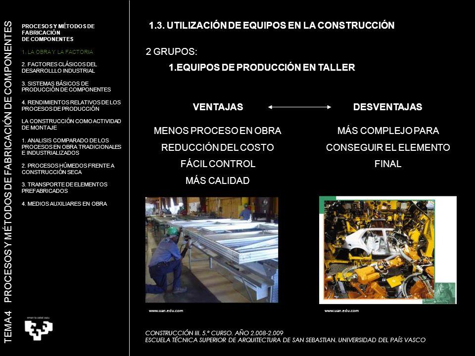 2 GRUPOS: 1.EQUIPOS DE PRODUCCIÓN EN TALLER VENTAJASDESVENTAJAS MENOS PROCESO EN OBRA REDUCCIÓN DEL COSTO FÁCIL CONTROL MÁS CALIDAD MÁS COMPLEJO PARA CONSEGUIR EL ELEMENTO FINAL TEMA 4 PROCESOS Y MÉTODOS DE FABRICACIÓN DE COMPONENTES CONSTRUCCIÓN III.