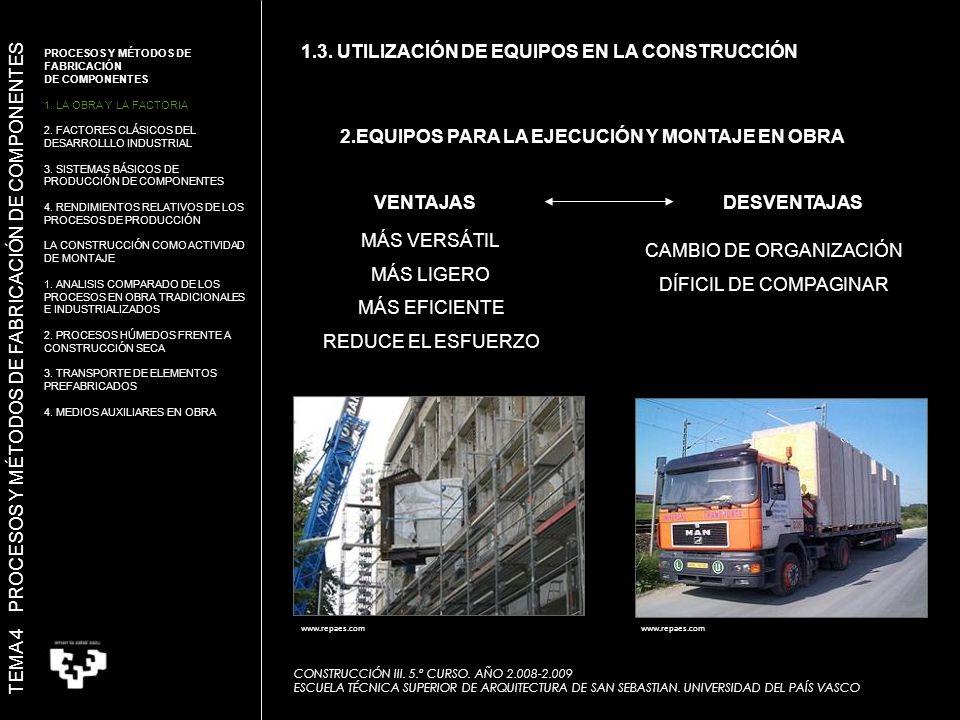 VENTAJASDESVENTAJAS MÁS VERSÁTIL MÁS LIGERO MÁS EFICIENTE REDUCE EL ESFUERZO CAMBIO DE ORGANIZACIÓN DÍFICIL DE COMPAGINAR TEMA 4 PROCESOS Y MÉTODOS DE FABRICACIÓN DE COMPONENTES CONSTRUCCIÓN III.