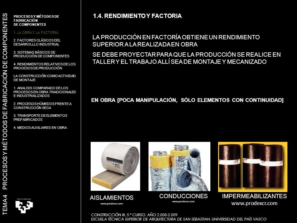 EJEMPLOS_FACHADA TEMA 4 PROCESOS Y MÉTODOS DE FABRICACIÓN DE COMPONENTES CONSTRUCCIÓN III.