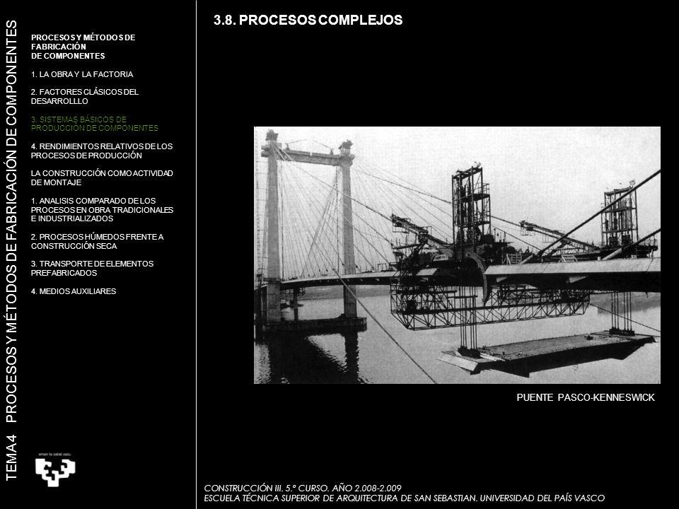 PUENTE PASCO-KENNESWICK CONSTRUCCIÓN III.5.º CURSO.