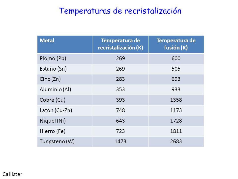 Callister MetalTemperatura de recristalización (K) Temperatura de fusión (K) Plomo (Pb)269600 Estaño (Sn)269505 Cinc (Zn)283693 Aluminio (Al)353933 Co
