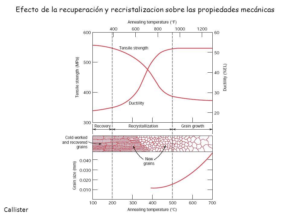 Efecto de la recuperación y recristalizacion sobre las propiedades mecánicas Callister