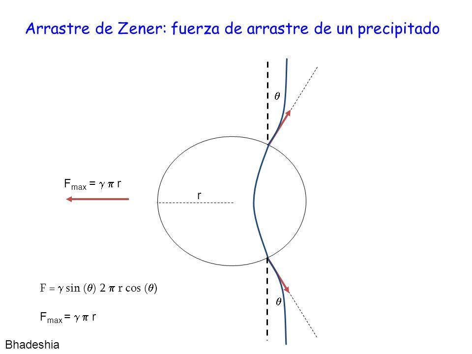 Arrastre de Zener: fuerza de arrastre de un precipitado r F = sin ( ) 2 r cos ( ) F max = r Bhadeshia
