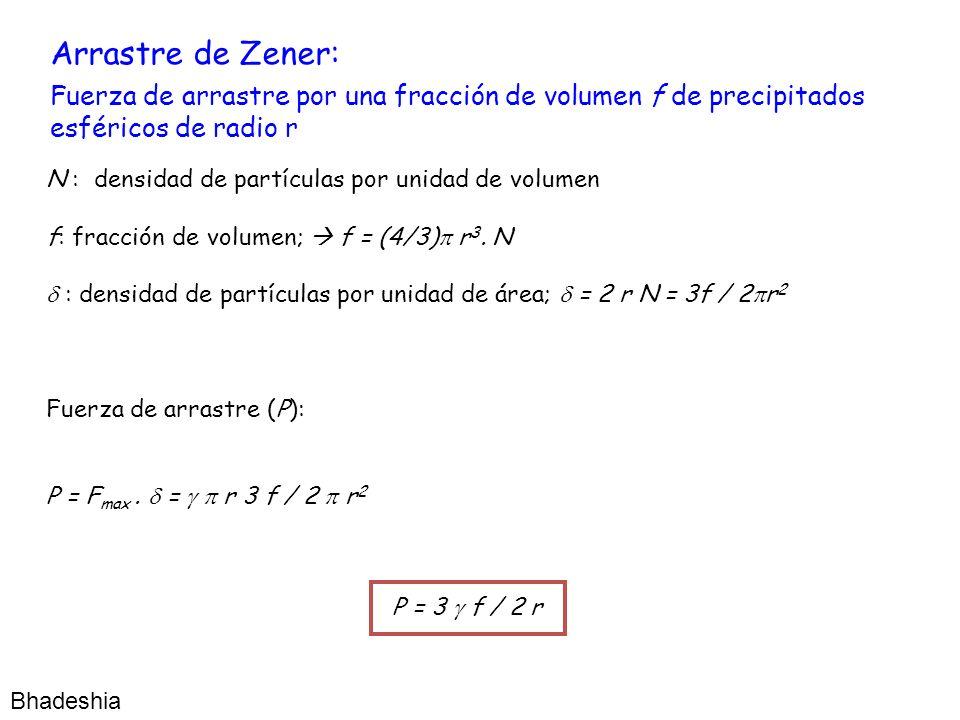 N : densidad de partículas por unidad de volumen f: fracción de volumen; f = (4/3) r 3. N : densidad de partículas por unidad de área; = 2 r N = 3f /