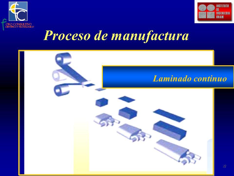 12 Proceso de manufactura Laminado continuo