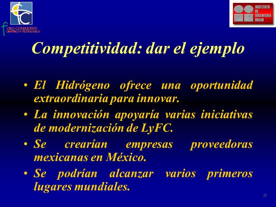 15 Competitividad: dar el ejemplo El Hidrógeno ofrece una oportunidad extraordinaria para innovar.