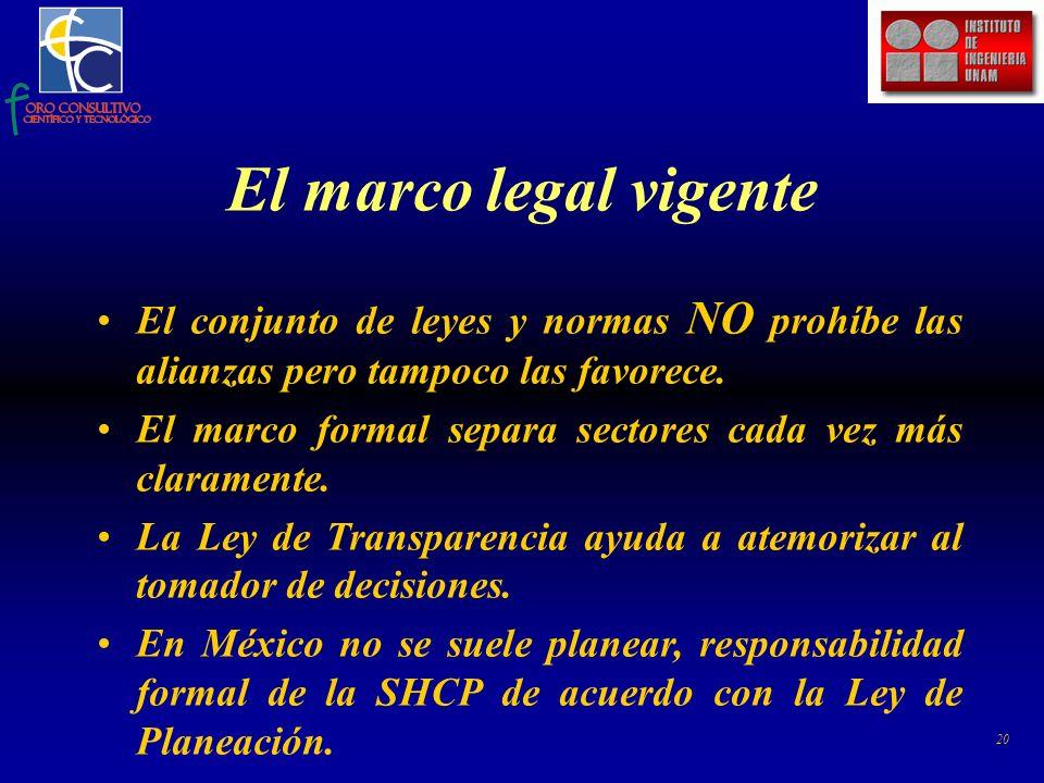 20 El marco legal vigente NOEl conjunto de leyes y normas NO prohíbe las alianzas pero tampoco las favorece.