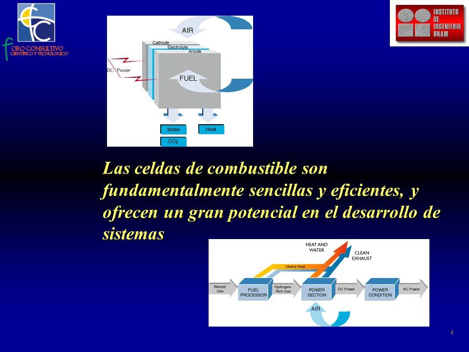 4 Las celdas de combustible son fundamentalmente sencillas y eficientes, y ofrecen un gran potencial en el desarrollo de sistemas
