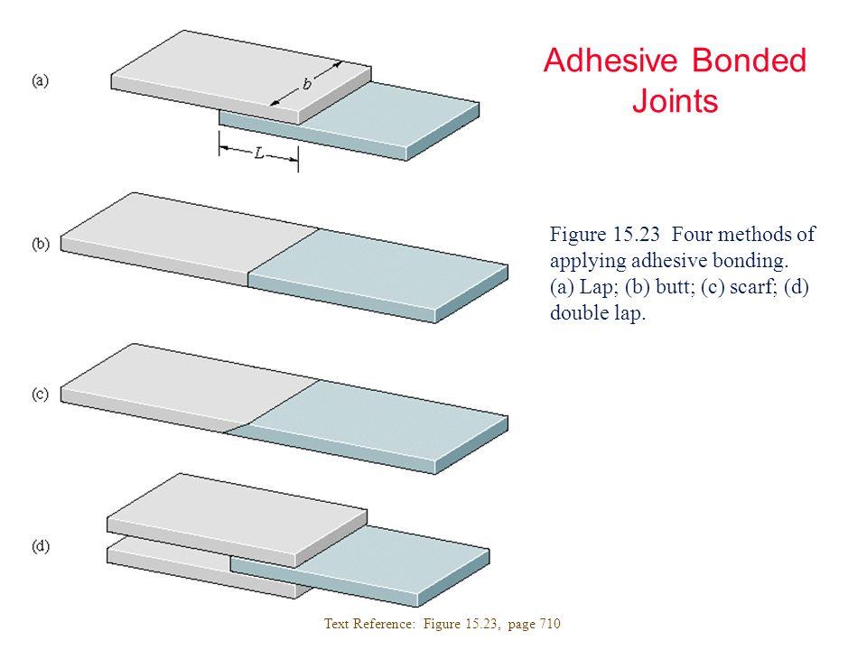 Adhesive Bonded Joints Figure 15.23 Four methods of applying adhesive bonding.
