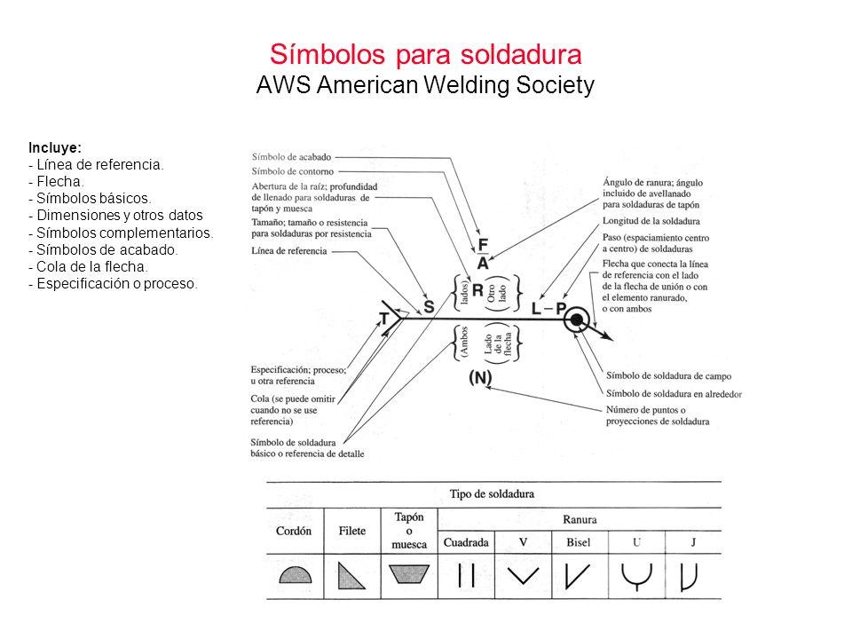 Símbolos para soldadura AWS American Welding Society Incluye: - Línea de referencia. - Flecha. - Símbolos básicos. - Dimensiones y otros datos - Símbo