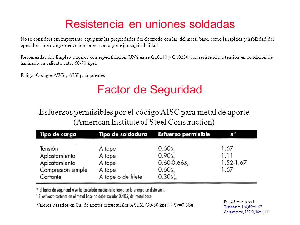 Factor de Seguridad Esfuerzos permisibles por el código AISC para metal de aporte (American Institute of Steel Construction) Resistencia en uniones so