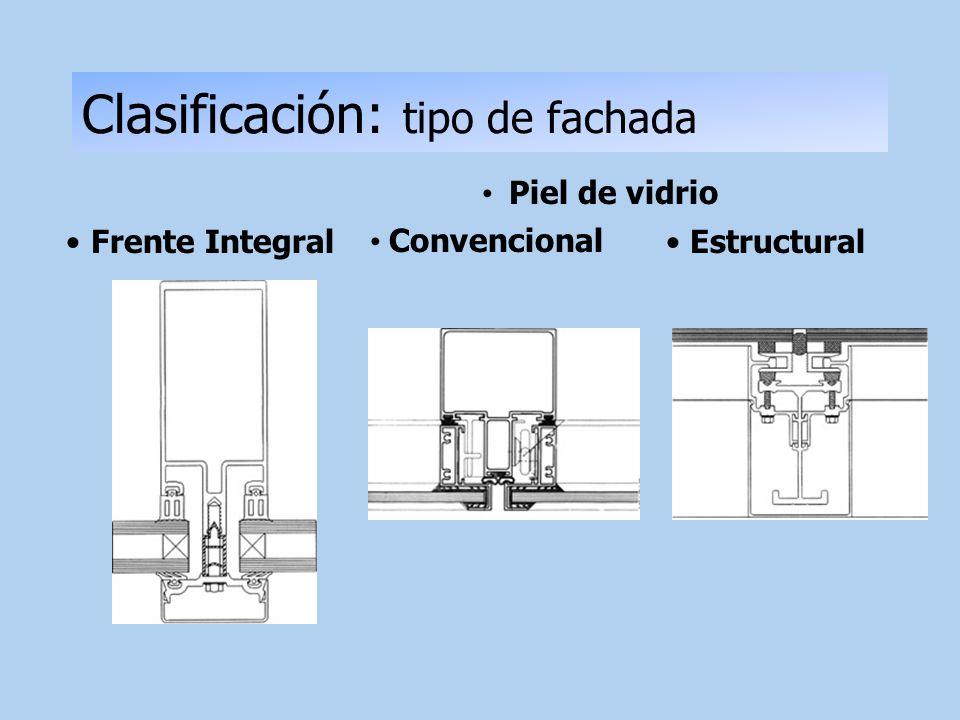 Clasificación: tipo de fachada Frente Integral Piel de vidrio Estructural Convencional