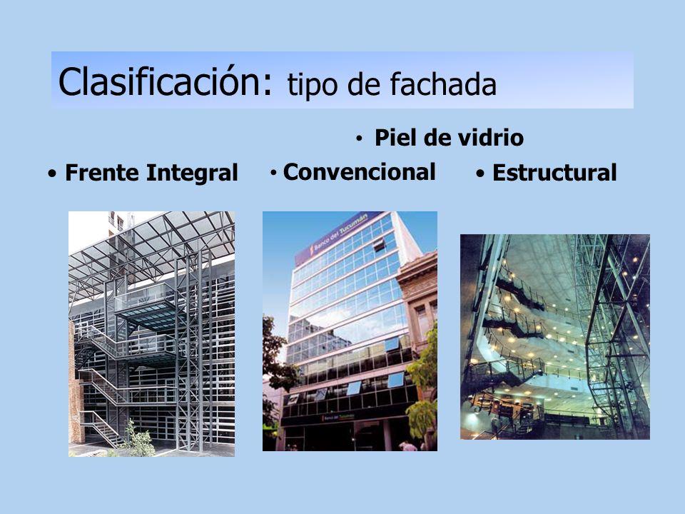 Clasificación: montaje mullions paneles