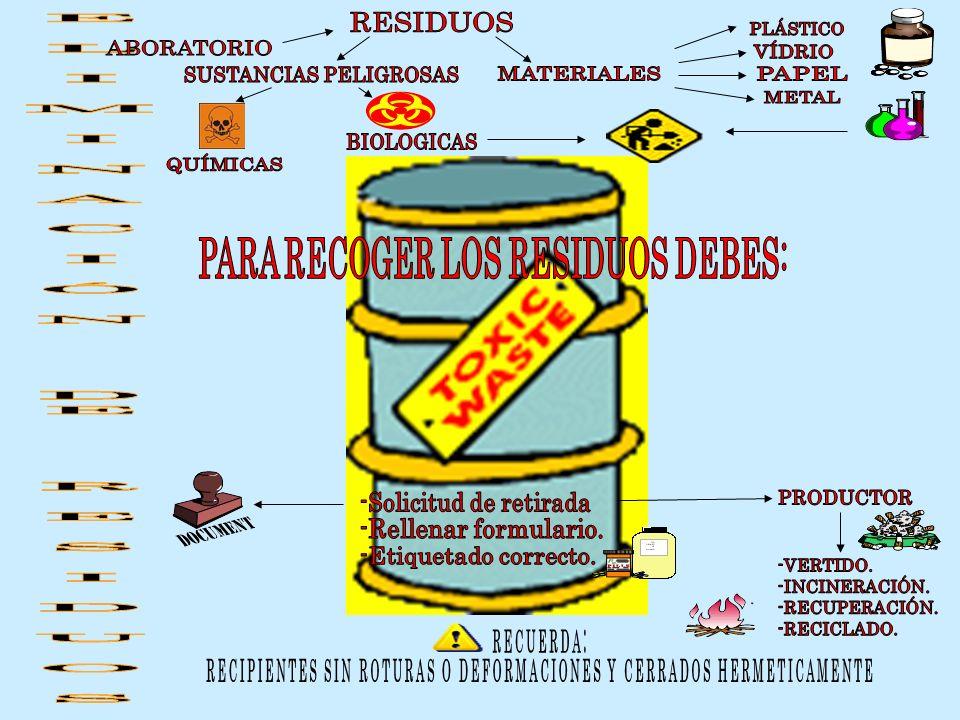 ELIMINACIÓN DE RESIDUOS Usar etiquetado No recipientes de vidrio No tirar los residuos a la basura común