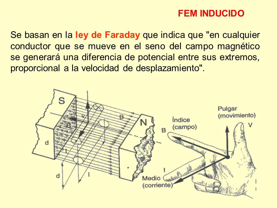 Se basan en la ley de Faraday que indica que