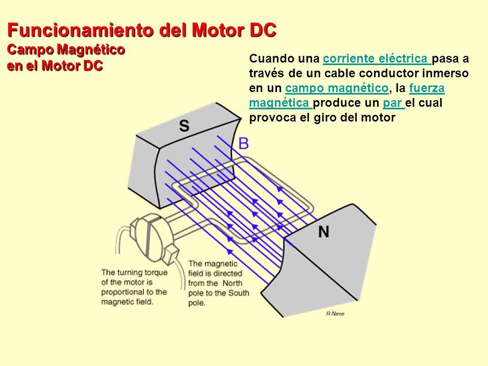 Funcionamiento del Motor DC Campo Magnético en el Motor DC Cuando una corriente eléctrica pasa a través de un cable conductor inmerso en un campo magn