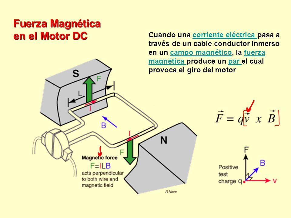 Fuerza Magnética en el Motor DC Cuando una corriente eléctrica pasa a través de un cable conductor inmerso en un campo magnético, la fuerza magnética