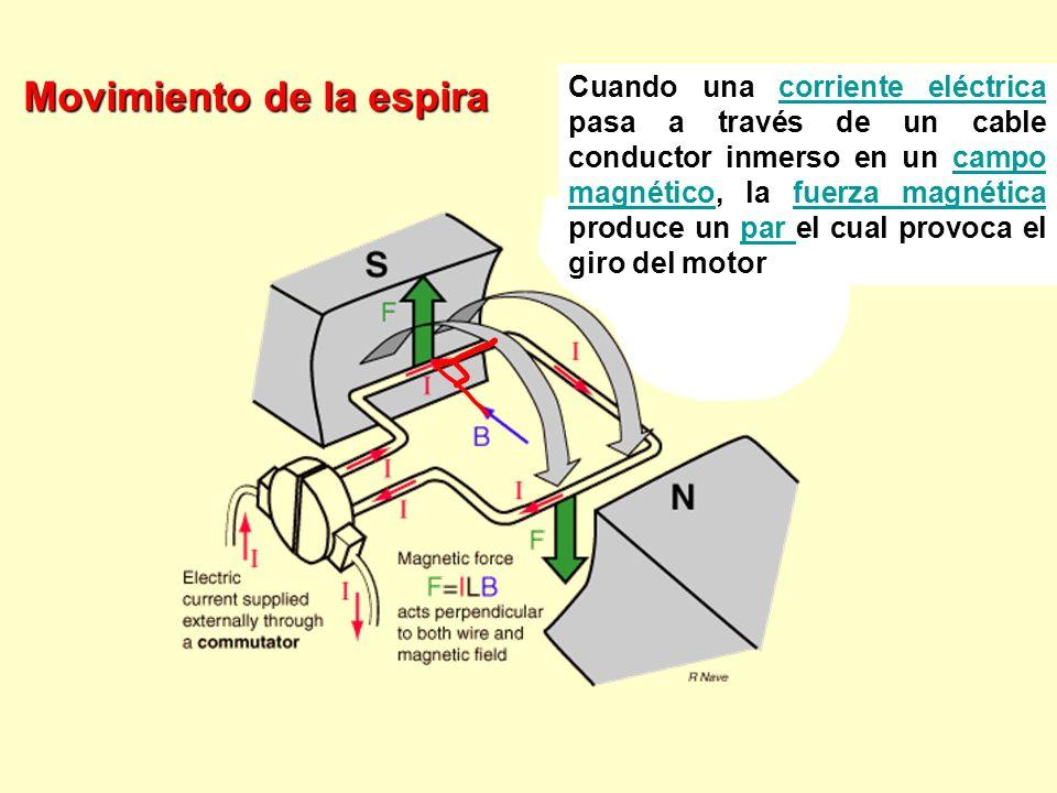 Movimiento de la espira Cuando una corriente eléctrica pasa a través de un cable conductor inmerso en un campo magnético, la fuerza magnética produce