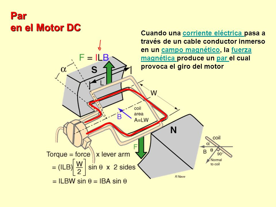 Par en el Motor DC en el Motor DC Cuando una corriente eléctrica pasa a través de un cable conductor inmerso en un campo magnético, la fuerza magnétic