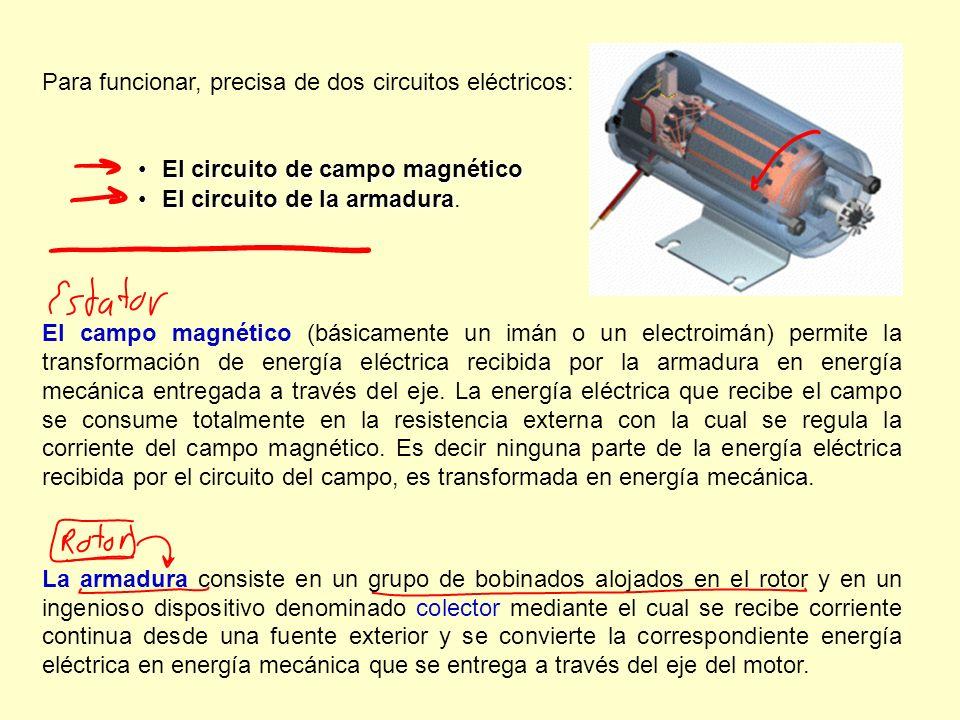 Para funcionar, precisa de dos circuitos eléctricos: El circuito de campo magnéticoEl circuito de campo magnético El circuito de la armaduraEl circuit